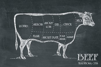Butcher's Guide III Print by The Vintage Collection